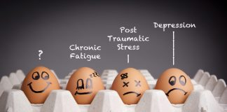 mental health, lean six sigma, well being, six sigma focus blog